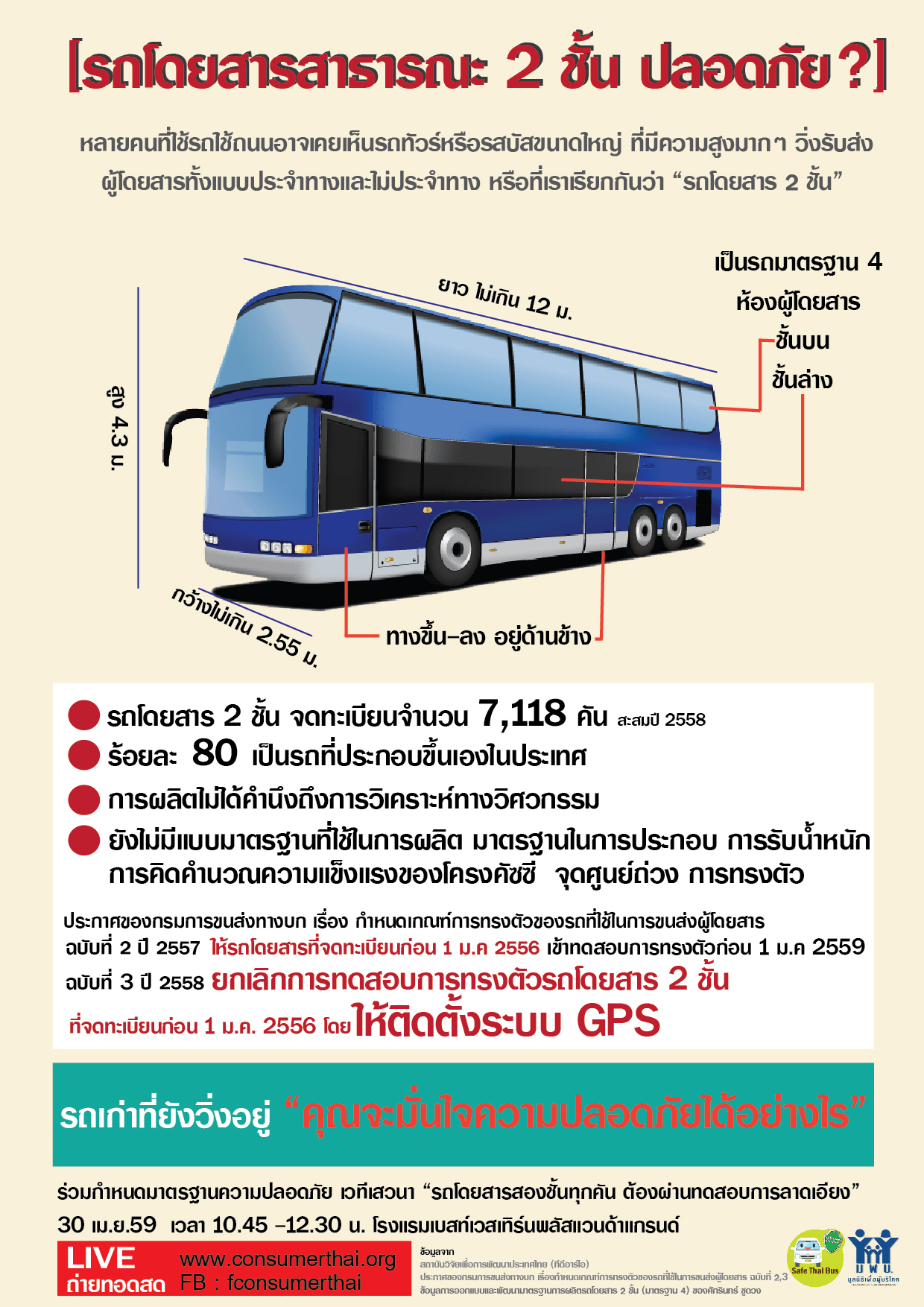 infographic double decker